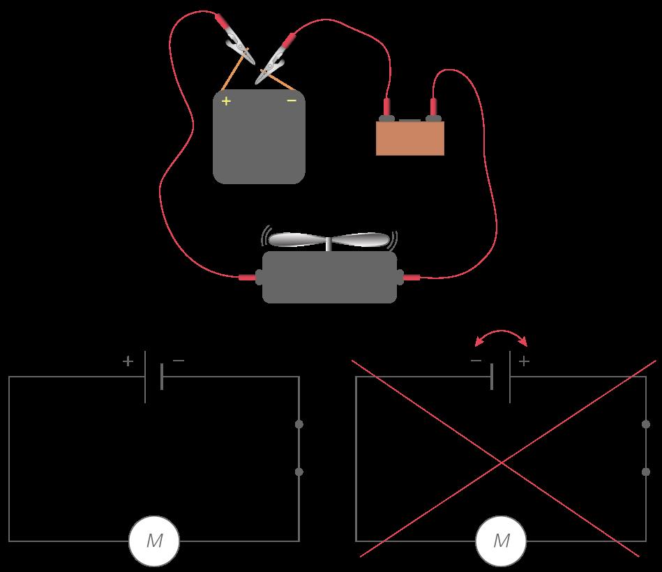 les composants d 39 un circuit lectrique cours physique chimie kartable. Black Bedroom Furniture Sets. Home Design Ideas