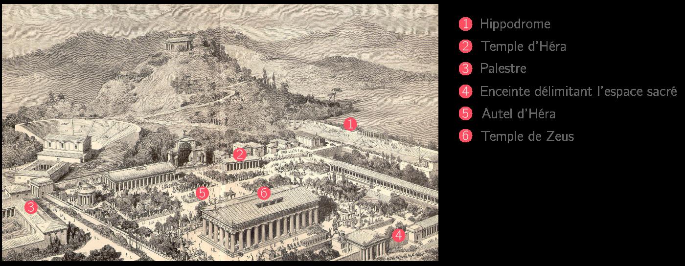 Reconstitution du sanctuaire d'Olympie