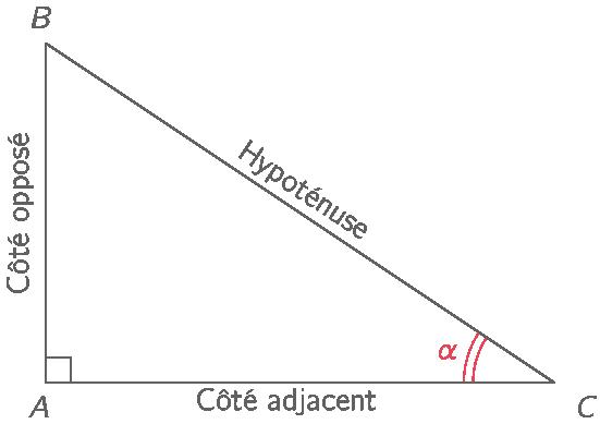 la trigonometrie