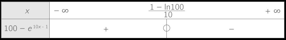 qcm image answer 1