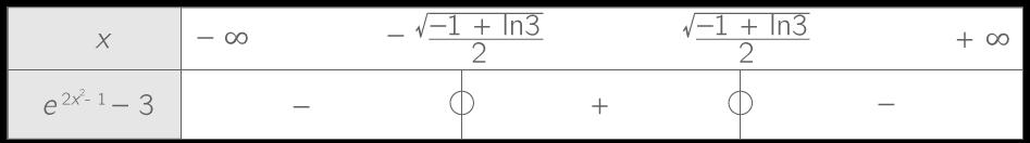qcm image answer 0