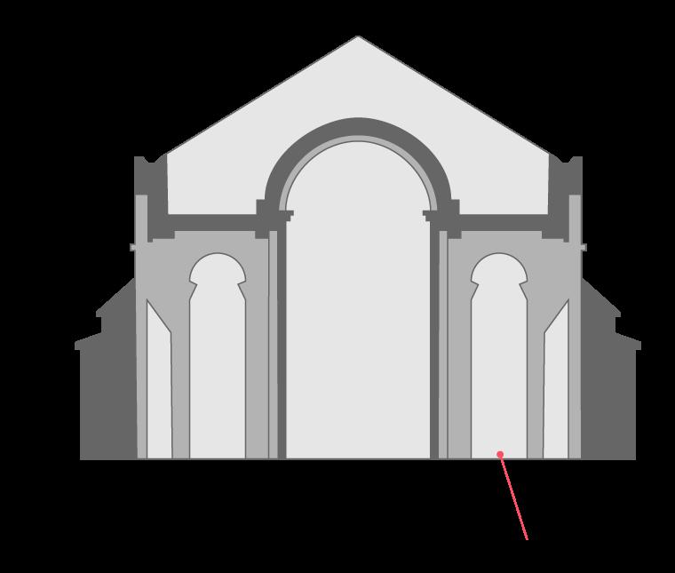Schéma d'une église romane