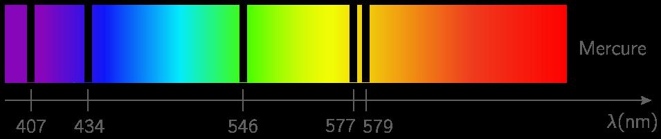 Spectre de raies d'absorption de l'atome de mercure