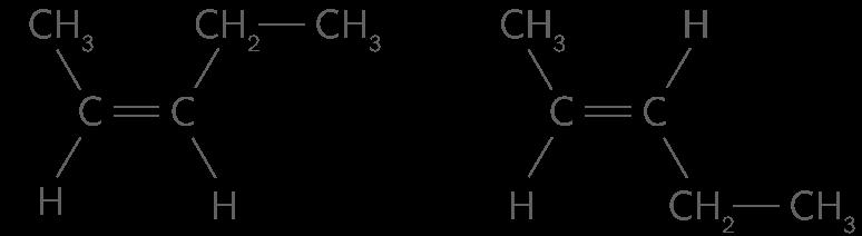 Isomères Z et E du pent−2-ène