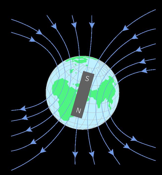 Lignes du champ magnétique terrestre