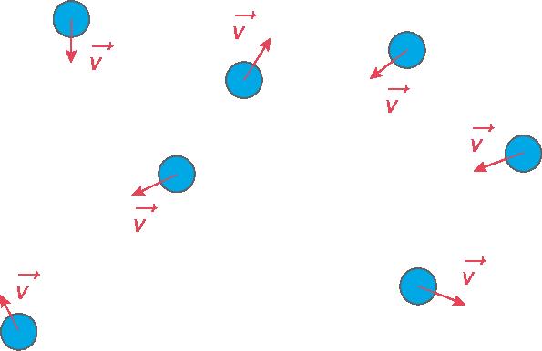 Description microscopique d'un système