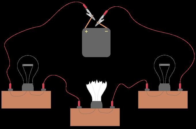 le circuit lectrique en s rie 5e cours physique. Black Bedroom Furniture Sets. Home Design Ideas