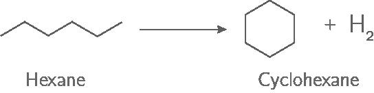 Réaction de reformage avec la cyclisation de l'hexane