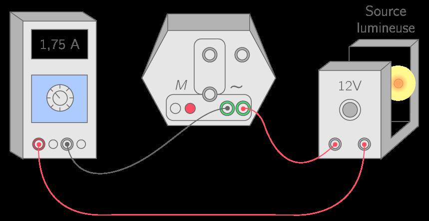 kartable 3 me physique chimie sp cifique cours la puissance et l 39 nergie lectriques. Black Bedroom Furniture Sets. Home Design Ideas