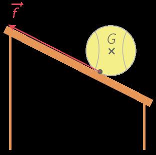 Représentation de la force de frottements exercée par une table inclinée sur une bille
