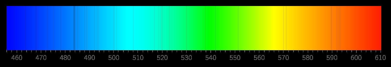 Exemple de spectre d'une étoile