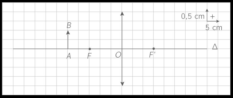 Détermination des caractéristiques d'une image par calcul