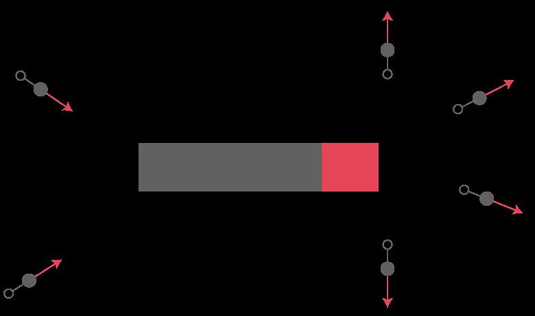 Orientation des aiguilles aimantées autour d'un aimant droit