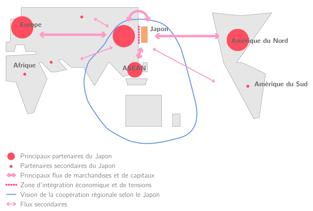 Le rôle mondial du Japon