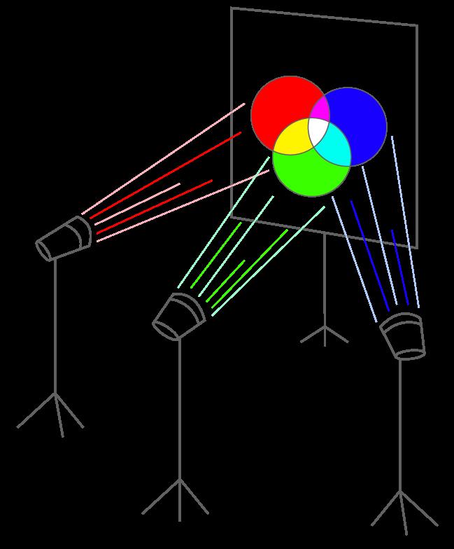 Un dispositif permettant l'étude expérimentale de la synthèse additive