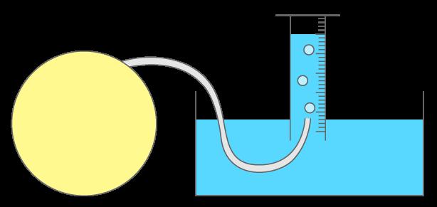 Calculer la masse d'un volume d'air 4e Méthode Physique
