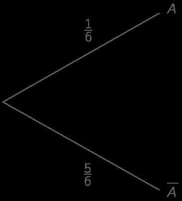 Les Probabilites 1s Cours Mathematiques Kartable