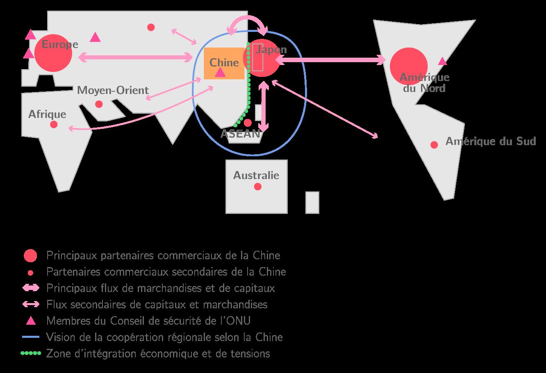 Le rôle mondial de la Chine