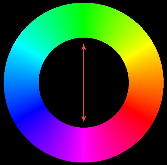 D terminer la couleur absorb e par un filtre ou une - Couleur complementaire du rose ...