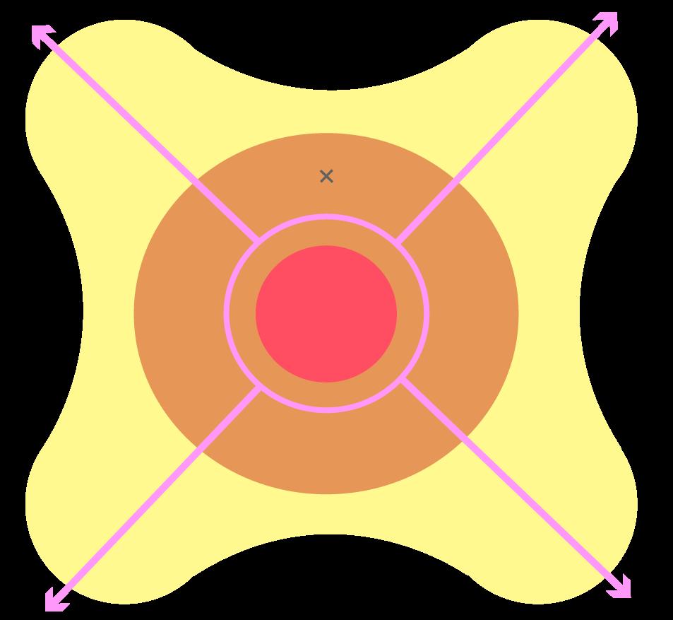 Schéma de l'organisation spatiale des villes françaises