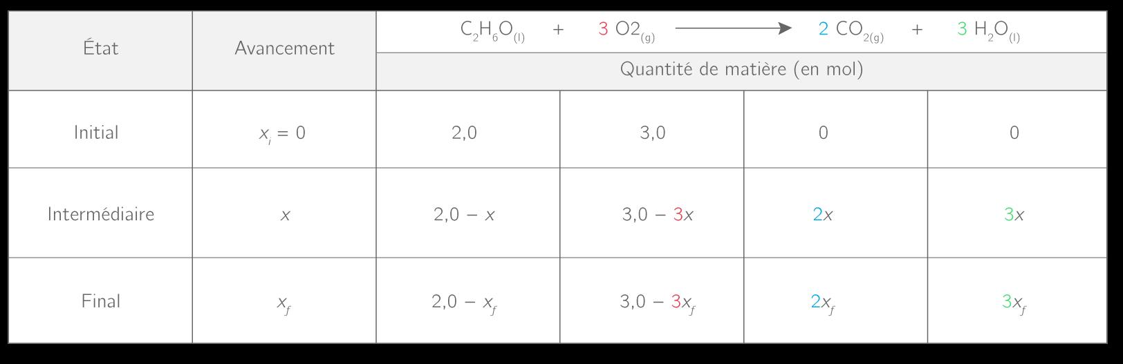 cours de physique chimie seconde pdf