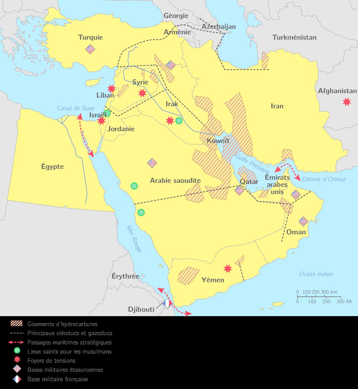 L'acheminement des hydrocarbures du Moyen-Orient