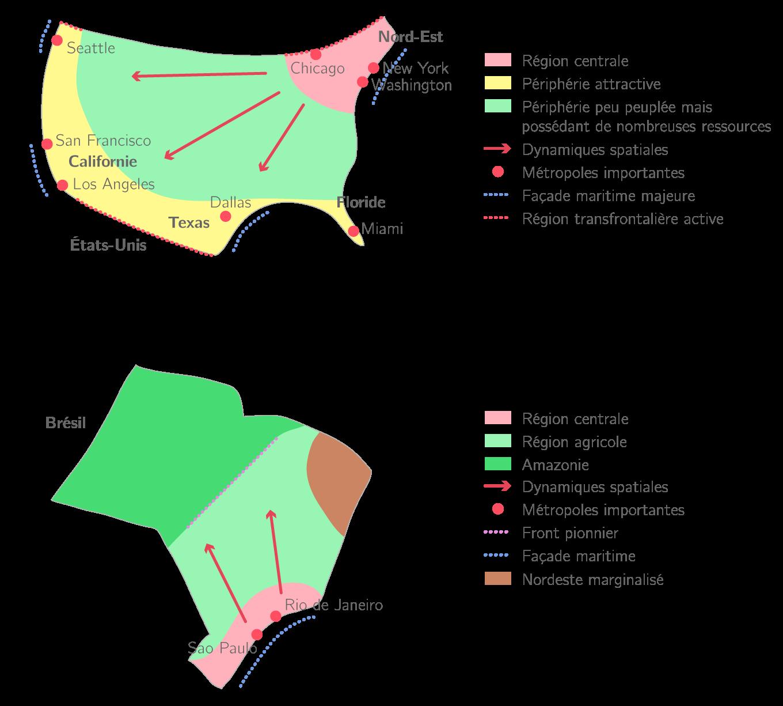 Les dynamiques spatiales du Brésil et des Etats-Unis