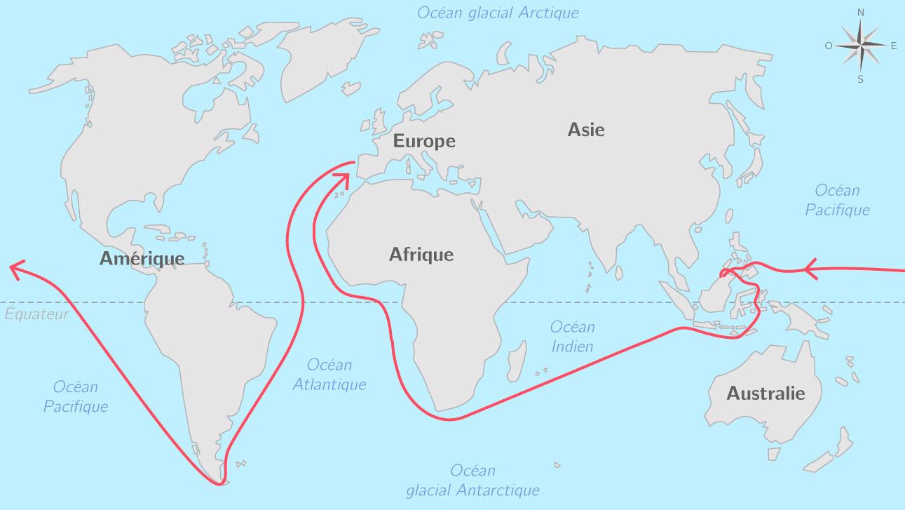 La première circumnavigation, engagée par Magellan (1519 − 1522)