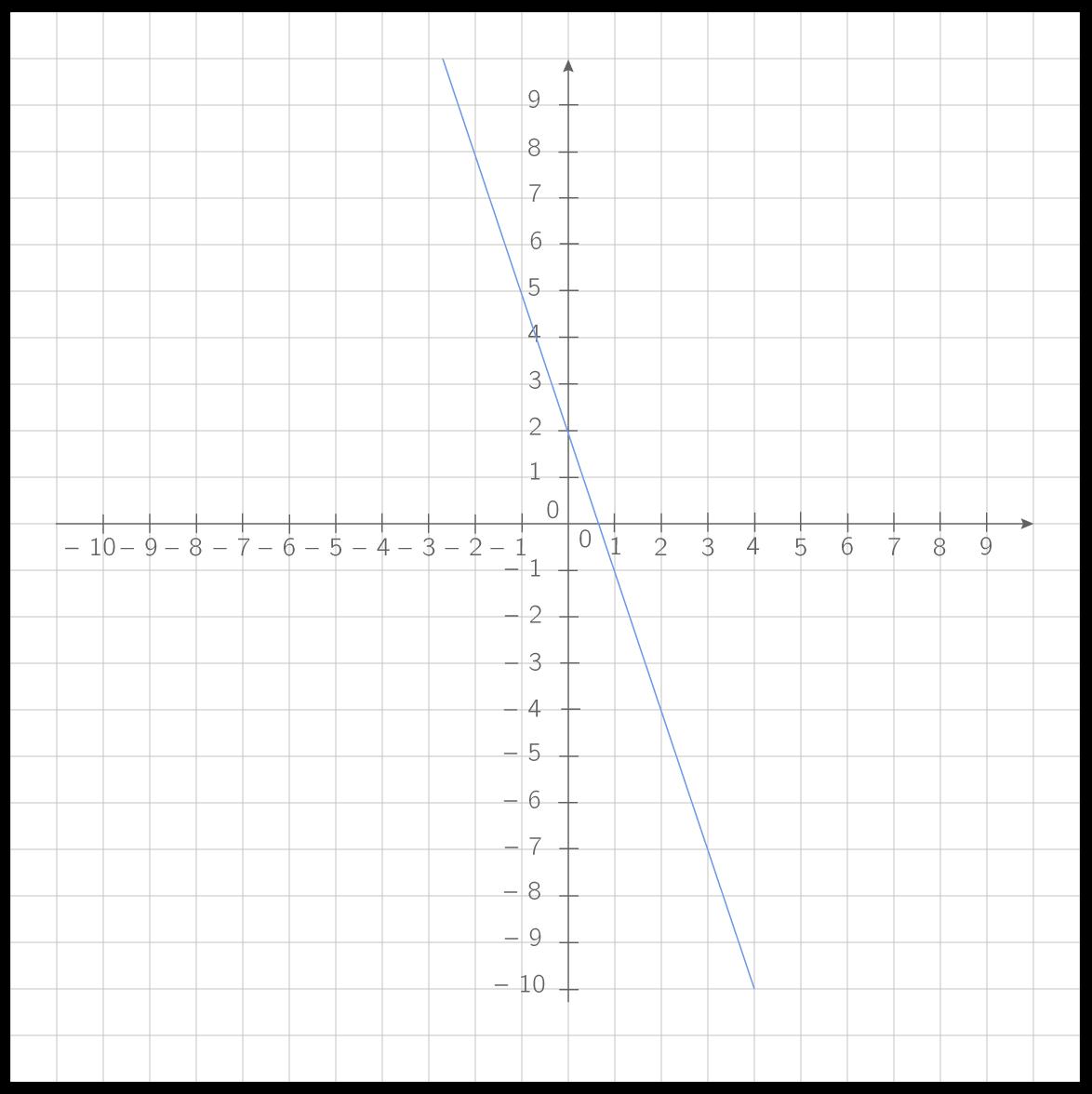 Trouver la derivée d'une fonction [3 réponses] : Lycée ...