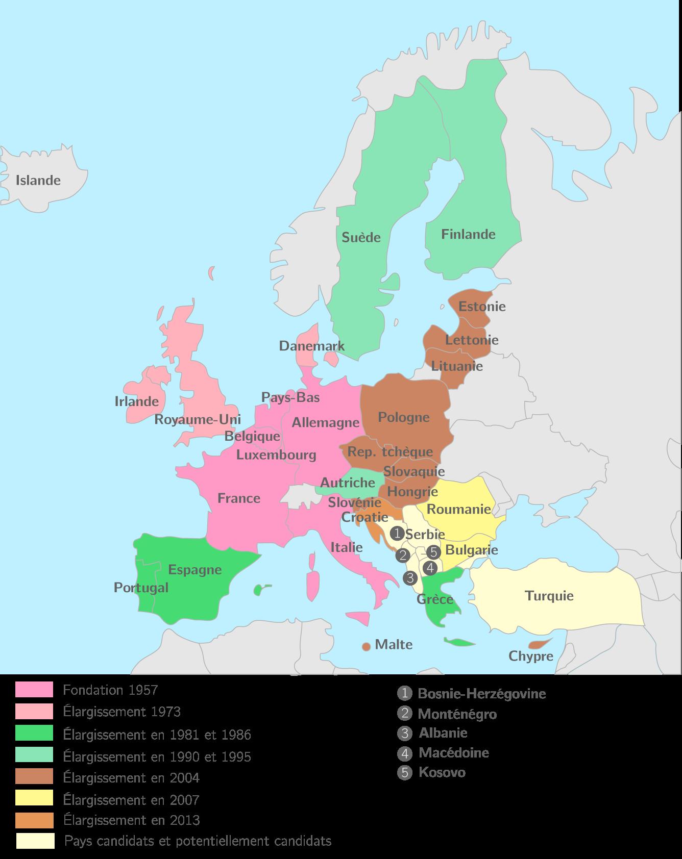 Les élargissements de l'Union européenne