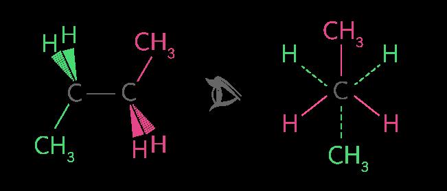 Conformation la plus stable de la molécule de butane