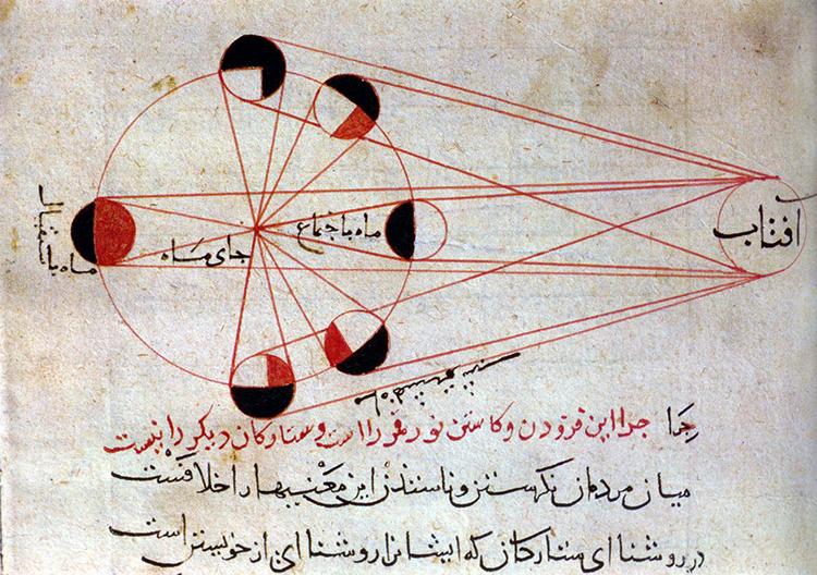 Traité astronomique du XIIe siècle expliquant les différentes phases de la Lune par Al-Biruni