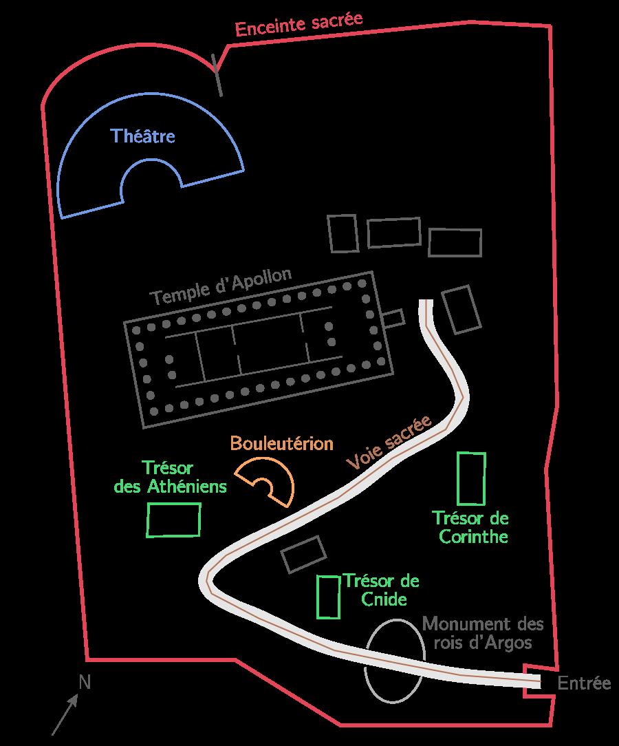 Plan du sanctuaire de Delphes