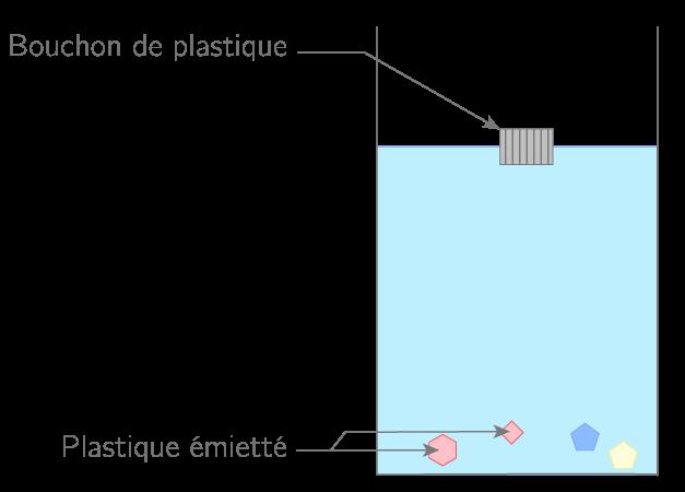 Tri des matériaux en fonction de leur densité