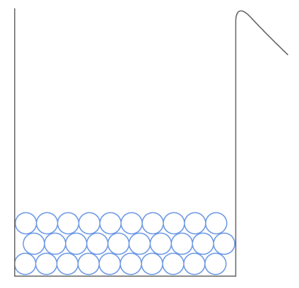 Particules composant un liquide