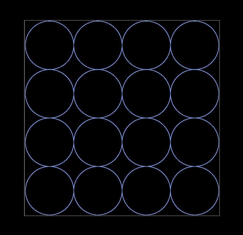 Particules composant un solide