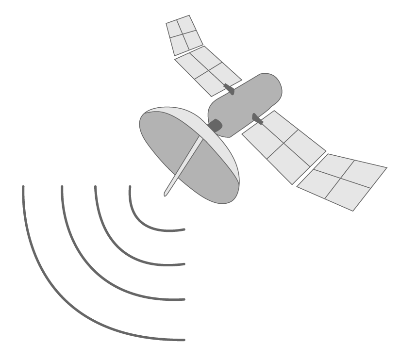 Émission d'un signal par un satellite