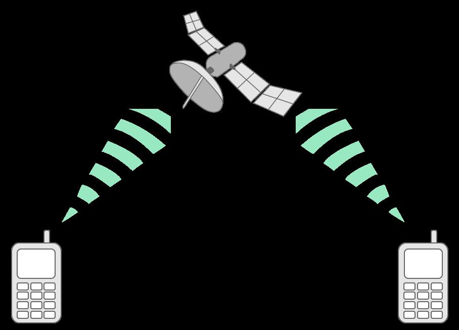 Propagation du signal entre deux téléphones par satellite