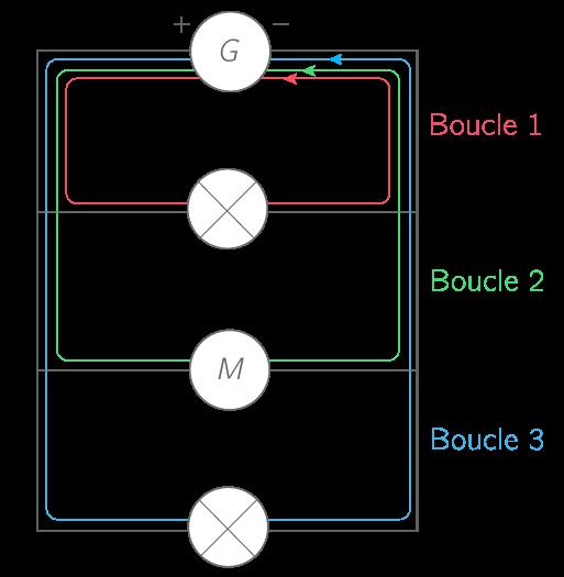 Circuit en dérivation