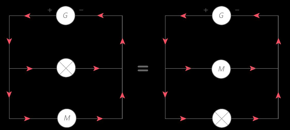 Influence de la position des dipôles