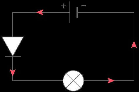 Symbole d'une diode et sens passant