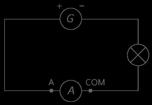 Mesure de l'intensité du courant électrique