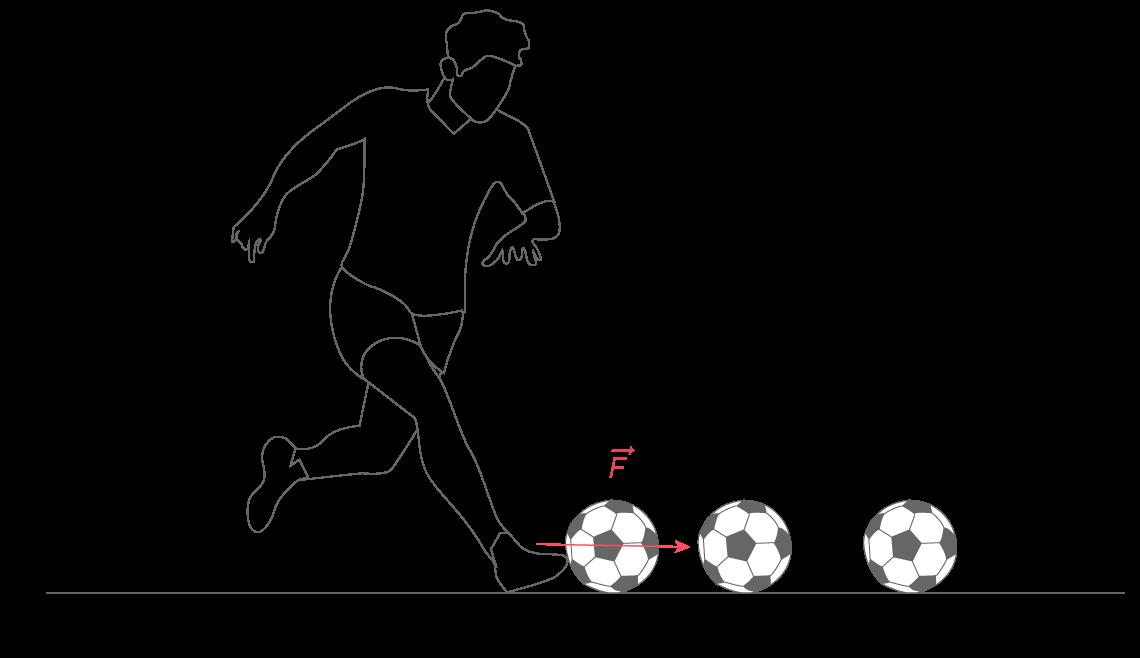 Mouvement d'un ballon, initialement au repos, après le tir d'un footballeur
