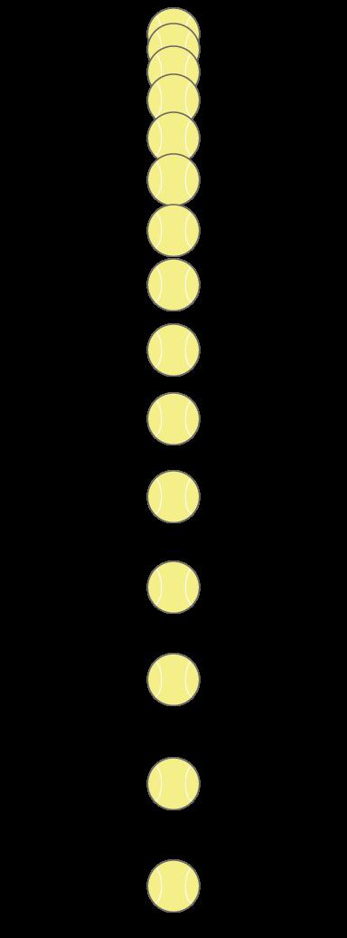 Mouvement d'une balle lâchée, soumise à son poids