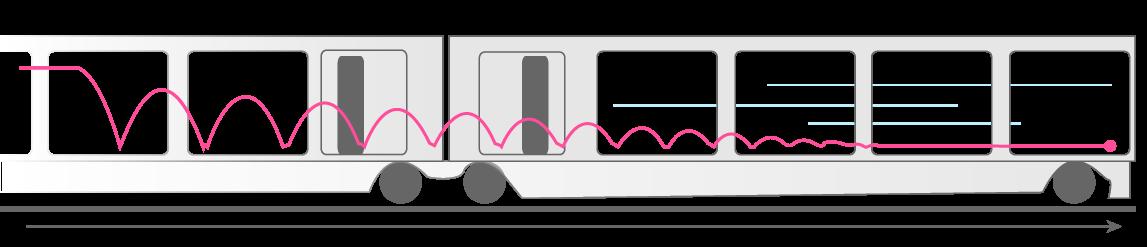 Mouvement de la balle vue depuis l'extérieur du train