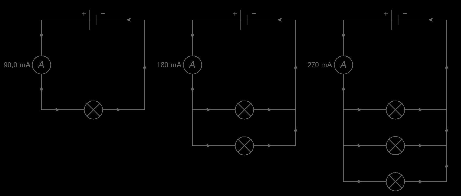 Influence du nombre de récepteurs branchés sur la même prise