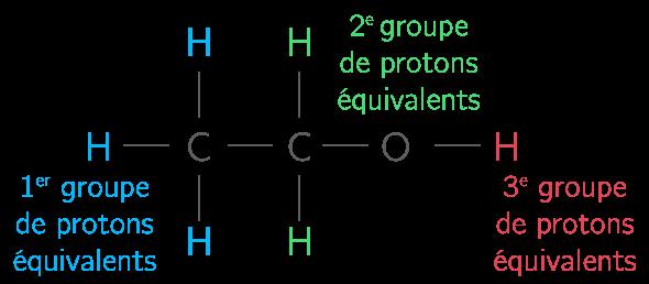 Représentation de la molécule d'éthanol