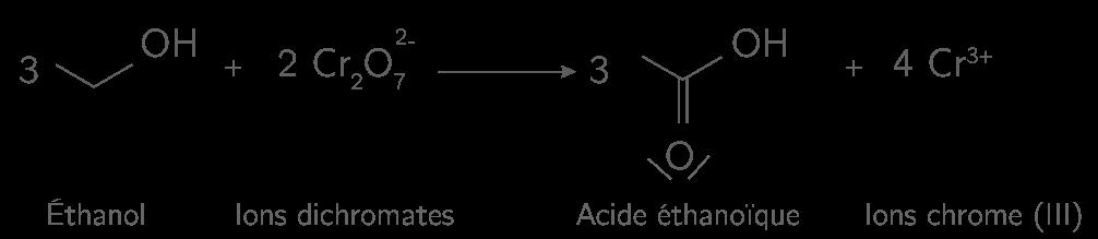 Réaction d'oxydation ménagée d'un alcool primaire