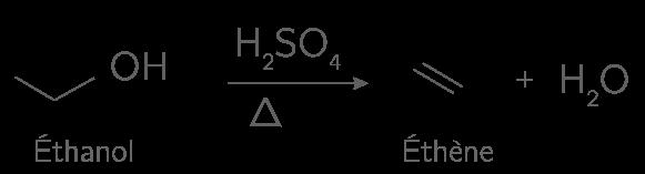 Déshydratation de l'éthanol