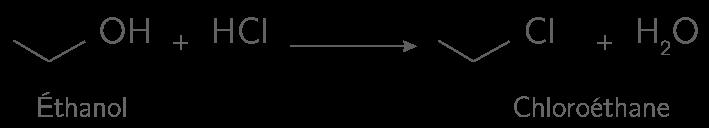 Halogénation de l'éthanol par substitution